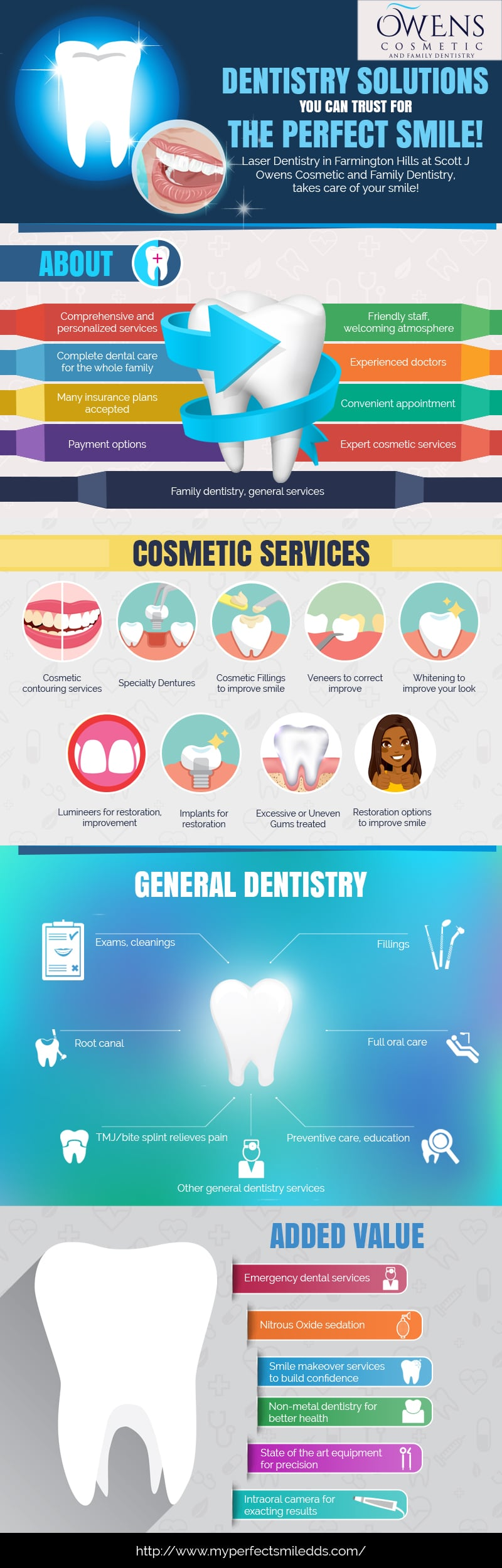 Dentistry Solutions