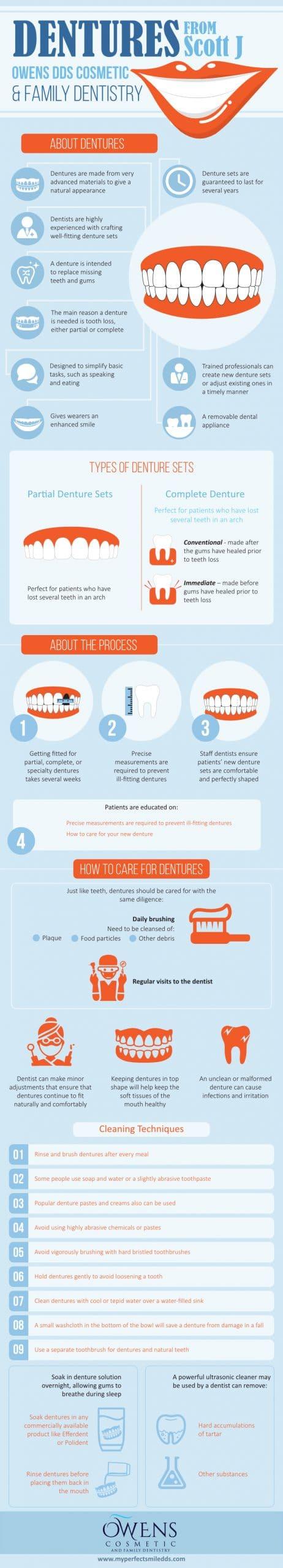 Scott J Owens DDS Cosmetic & Family Dentistry